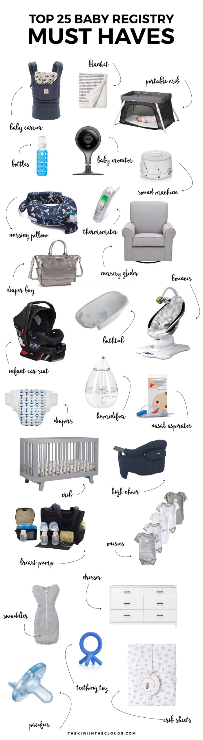 The Top 25 Baby Registry Must Haves Every Mom To Be Needs